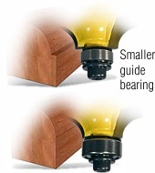 Change the guide bearing size